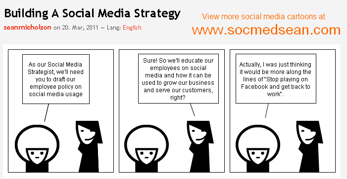 social media policy and strategy